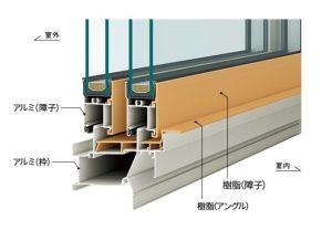 アルミ樹脂複合サッシ 耐熱強化複層ガラス仕様